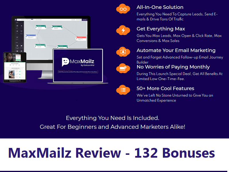 MaxMailz Pro Commercial Review